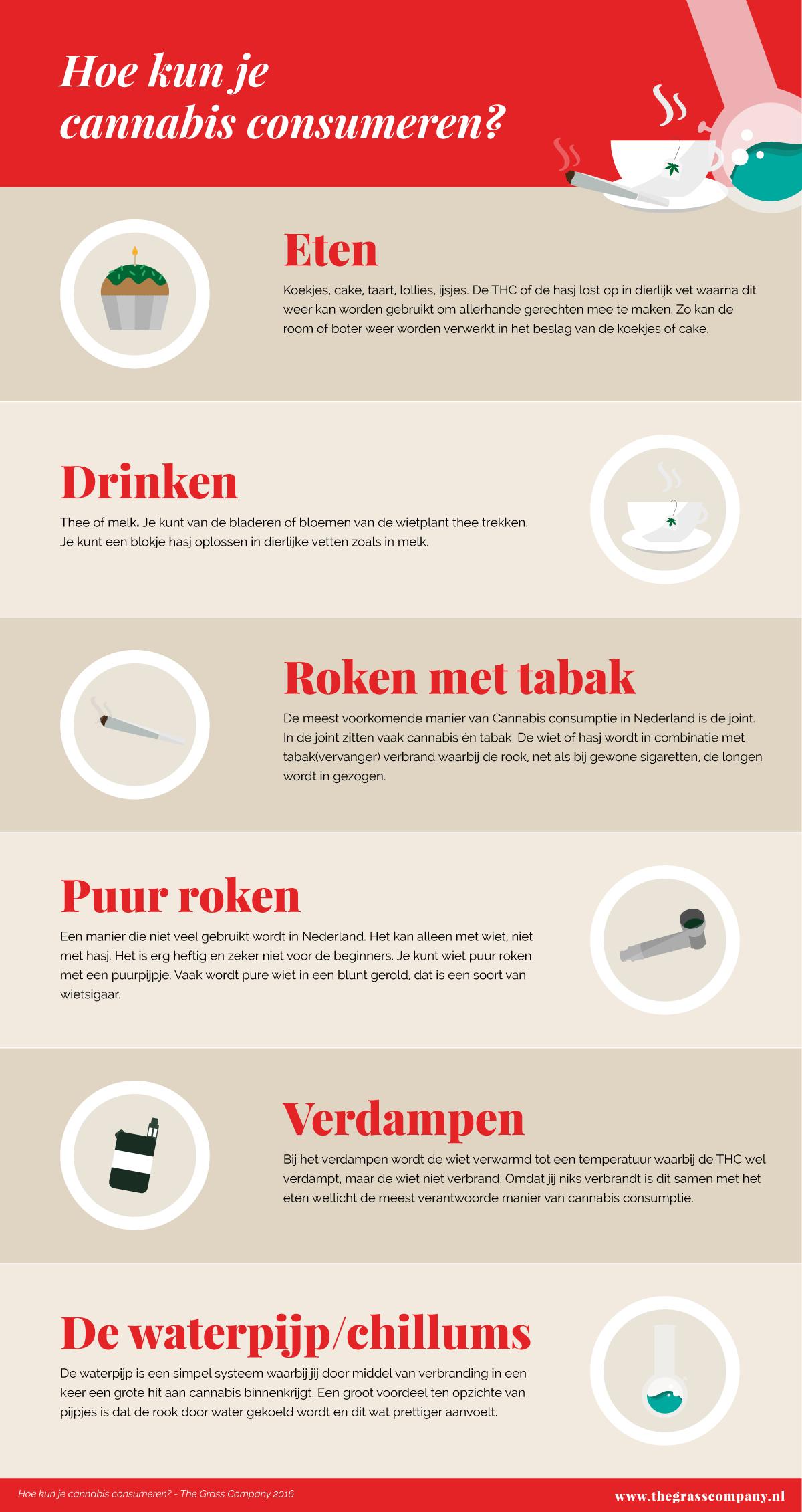 foto de 5 manieren voor cannabisconsumptie (zonder dat je een joint draait ...